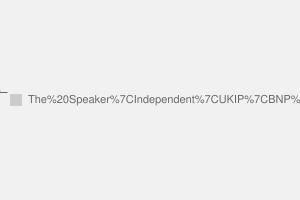 2010 General Election result in Buckingham